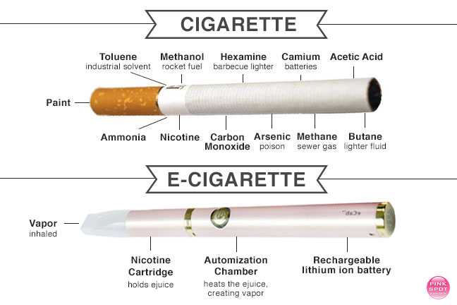 Why-Vaping-E-Cig-is-Better-Than-Smoking
